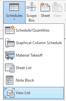 How to Create a Schedule of your Views in Revit – Man and