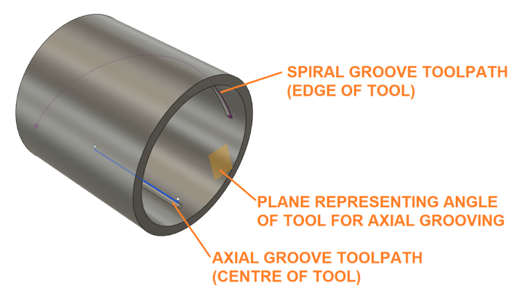 Fusion 360 CAM Grooves Toolpaths